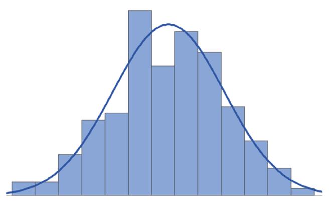 «Εφαρμοσμένη Στατιστική» – Τηλεδιάσκεψη στις 23/04/2020