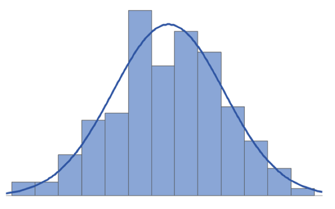 «Εφαρμοσμένη Στατιστική» – Επιπλέον Συνάντηση